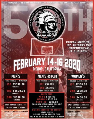 2020 All Native Basketball Tournament